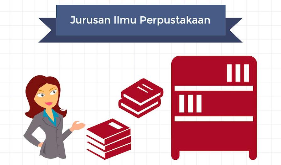 jurusan-ilmu-perpustakaan